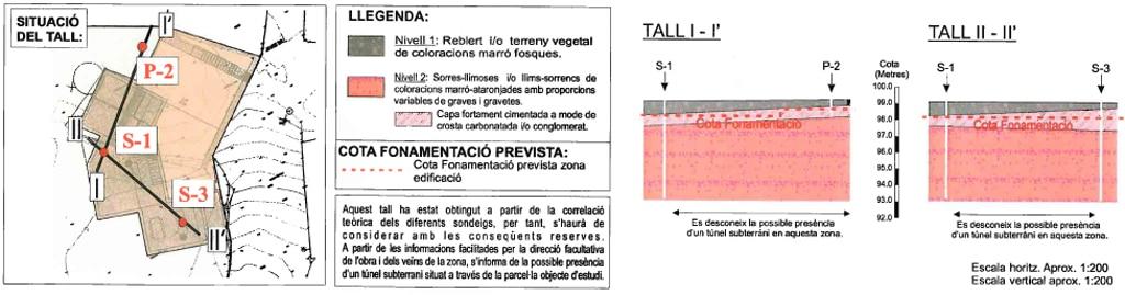 casanostra-geotècnic-resultats seccions