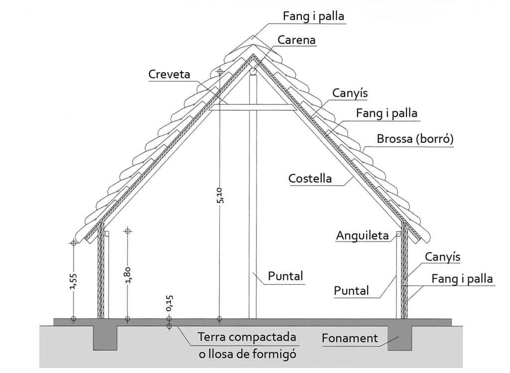 casanostra-barraca-delta-c9