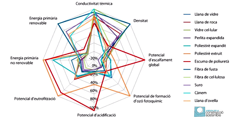 casanostra-aillament-termic